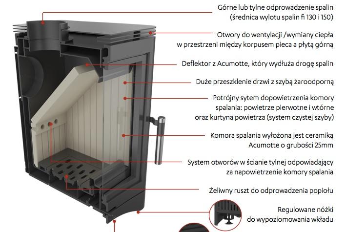 files/trojstronna wizja ognia/Koza k5 Kratki.pl 2.jpg